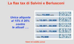 Flat Tax al 7%  per i pensionati che rientrano dall'estero