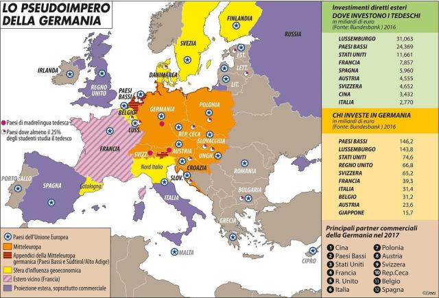 Geopolitica: La UE e Italia no participan en el gran juego del siglo XXI